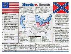Civil War Graphic Organizer