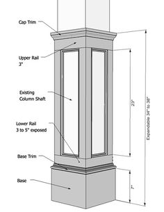 4 Easy Clever Tips: Basement Remodeling On A Budget Shower Tiles small basement remodeling under stairs.Basement Remodeling On A Budget Bathroom Renovations basement plans modern farmhouse.Basement Remodeling On A Budget Small. Interior Columns, Interior Trim, Interior Office, Interior Architecture, Interior Design, Front Porch Columns, Wood Columns, Trim Carpentry, Pvc Panels