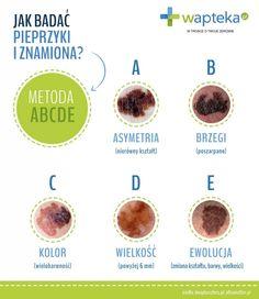 Jak badać znamiona? Metoda ABCDE | Blog Wapteka.pl