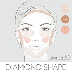 A makeup guide on how to apply highlighter, bronzer, and blush to a diamond-shaped face.