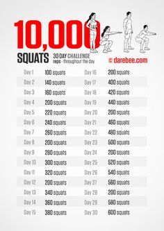 Squat challenge 8725793013929580 - Squats Challenge Source by Squat Challenge, Crunches Challenge, 30 Day Workout Challenge, Health Challenge, Kettlebell Challenge, April Challenge, Fitness Workouts, 30 Day Fitness, At Home Workouts