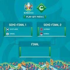 Semi Final, Norway, Euro, Scotland, Play