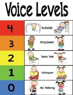 So cute! Freebie voice levels poster