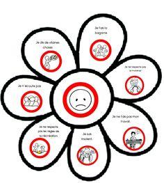 [organisation] comportement Fleur de mauvais comportement. Pictogramme de…