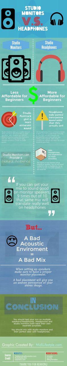 headphones vs studio monitors