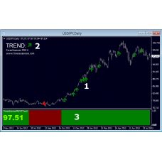 Renko-brick forex trading strategy ebook download