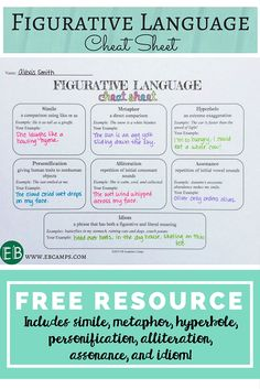 This is a great free figurative language cheat sheet to help you teach the…