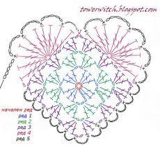 Beautiful Jewelry Unique 44 Ideas for crochet heart amigurumi. Beautiful Jewelry Unique 44 Ideas for crochet heart amigurumi Crochet Doily Patterns, Crochet Diagram, Crochet Squares, Crochet Chart, Thread Crochet, Crochet Motif, Crochet Doilies, Crochet Flowers, Crochet Stitches