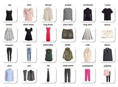 oblečenie po anglicky