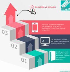 #hms #otel #hmsotelprogrami #otelprogrami #hotel #ekonomik #başarılı #mobil #online #onlinerezervasyon #rezervasyon #kapısistemleri #entegre www.hms.gen.tr