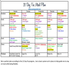 21 day fix meal plan and fitness plan week 2 21 day fix meal plan