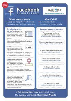 Facebook Crash Course | Social Media Management | Blue Flame Social Media