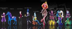 All about Monster High: Monster High characters