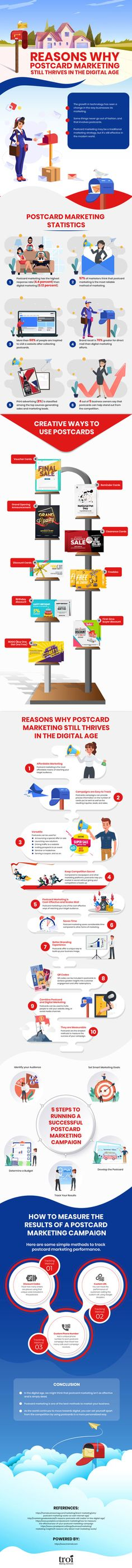 Postcard Marketing In the Digital Age [Infographic] - Best Infographics