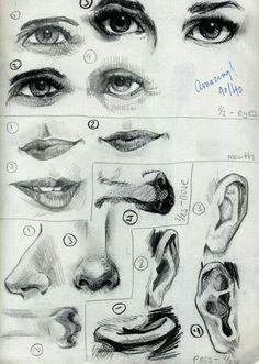 Olho, boca, nariz