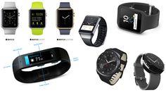 Il 2014 è stato un anno di grandi cambiamenti per la tecnologia. Uno di questi è stato l'avvento prepotente degli smartwatch, orologi da polso tecnologici creati per essere sempre connessi e aiutar...
