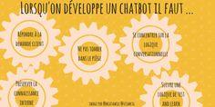 Les chatbots : la nouvelle révolution du service client : retours d'expériences
