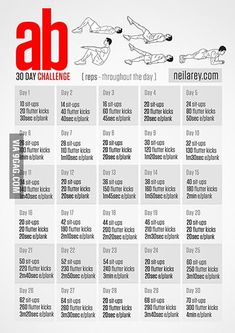 30 DAY Ab Challenge : Abs are one of the most powerful muscle groups in the body. Strong abs help with posture, the transfer of muscle power from the upper body to the lower body (and back again) and help prevent lower back pain. 30 Day Challenge For Men, 30 Day Workout Challenge, Plank Challenge, 30 Day Ab Workout, Abs Workout Routines, Ab Routine, Workout Exercises, Fat Workout, Lower Ab Workouts