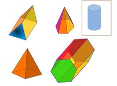 Identifying 3D Shapes Lesson Plan for Years 3/4