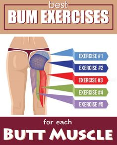 The Best Bum Exercises To Target All Butt Muscles