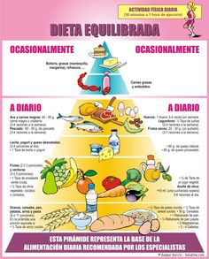 dieta para niños deportistas nutrición