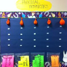 Interactive bulletin board: Could use literary terms or vocab.
