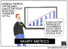 As marketing becomes increasingly data-driven, we have to be careful we're measuring the right metrics. It's easy to cultivate a false sense of security looking at rosy marketing dashboards that don't actually tie to business results. Internet Marketing, Marketing News, Social Media Branding, New Market, E Cards, Business Entrepreneur, Digital Marketing, Humor, Fallout