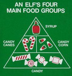 An Elf's Four Main Food Groups