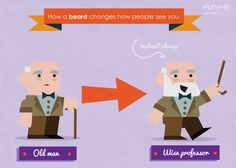 How beards change the way people see you #3 The Wise Professor :)
