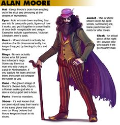 A breakdown of Alan Moore. This looks spot on.
