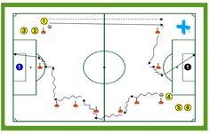 """Nuevo ejercicio en nuestra web: """"Circuito de resistencia y disparo"""" http://futbolenpositivo.com/?p=3183"""