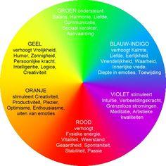 Kleurencirkel-emoties