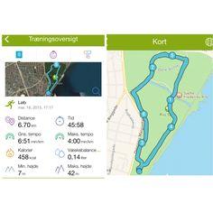 Fik løbet 6.5K idag! Vi besluttede os at løbe dem udenfor, og hold kæft alle de ekstra kræfter man bruger når man ikke løber på løbebånd! Glæder mig til næste gang, da er det 9.5K!