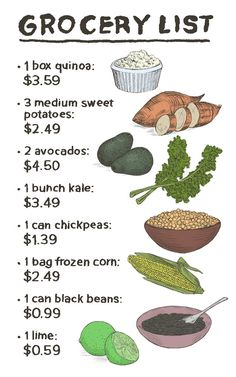 Here's what you'll need: | Here's How To Grocery Shop Once And Make Lunch All Week For $20