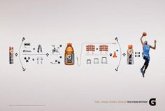 Equation - Gatorade Print Ad