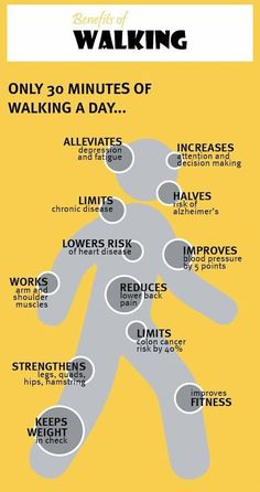 HEALTHY LIFESTYLE - Benefits of walking (30 minutes a day).