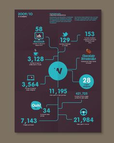 Infographie chiffres clés