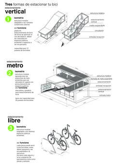 Ciclovias Urbanas - CARACAS / arquitectos Andrea Hernández y Cruz Criollo