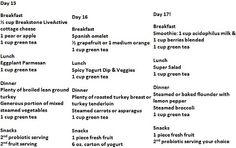 17 Day Diet -Days 15-17