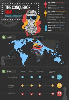 www.webetico.com/ www.facebook.com/... #facebook #statistic #infographic #utenti #social #guide #telphone #telefono #webetico #facebook #google+ #pinterest #youtube #fancy #LinkedIn #twitter #visual #140 #caratteri #lavoro #argomento #posts #app #foto #giochi #video #segnalibro #cesare #conqueror #numeri1 #land #solo #zuckerberg #bonaparte #conquistatori #mondo #strategy #tattica #comando #incidenza #storia #score #9 #10 #france #francia #empire #roman #roma #romano #39 #38 #37 #planisfero