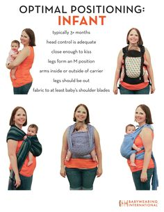 a4777bf418d Optimal Positioning Cards from Babywearing International - includes  newborn