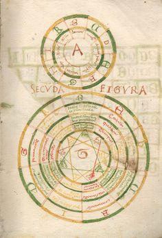 Ramon Lull. Ars magna Ars brevis. 1480
