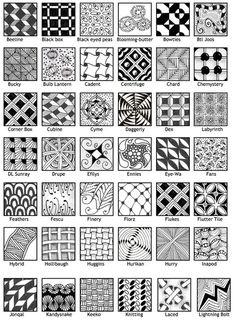 """Résultat de recherche d'images pour """"zentangle patterns for beginners"""""""