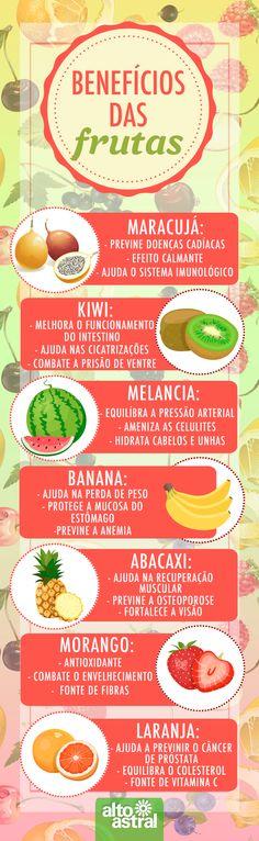 Além de deliciosas, as frutas ajudam muito nossa saúde!