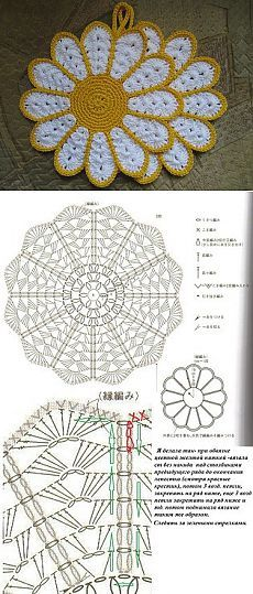 prikhvatki romashki kleny salfetki - PIPicStats The Effective Pictures We Offer You About topflappen Crochet Diagram, Crochet Chart, Thread Crochet, Crochet Motif, Crochet Doilies, Crochet Flowers, Crochet Stitches, Crochet Potholders, Crochet Tablecloth
