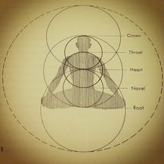 Sacred Geometry-Tabernacle Pattern: Crown = Most Holy Place. Throat = Veil. Heart = Holy Place. Navel = Door. Root = Court Round About. Notice they all fit nicely into the Holy Place when you enlarge the pattern.Matthew 24:15