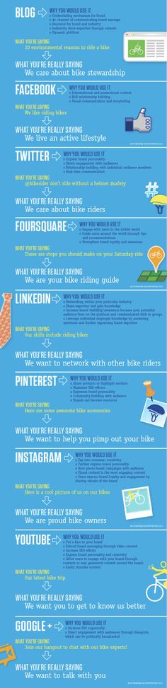 How To Use #SocialMedia To Build A Stronger Brand #Infographic theultralinx.com