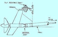 Image result for boat design small inboard propulsion