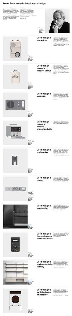 Dieter Rams: ten principles for good design.