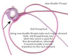 Adding New Thread Demonstration - ©1998-2009, Paradise Treasures